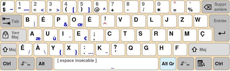 clavier bepo | Michka_B - WikiCommons